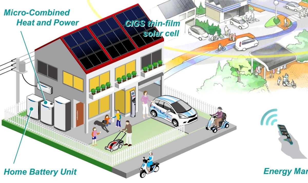 Honda construye en California un proyecto piloto de casa verde e inteligente